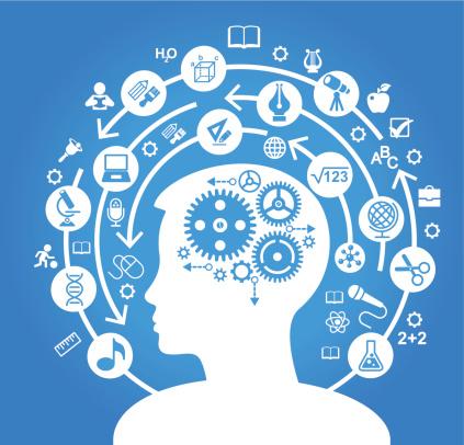 blog-brain