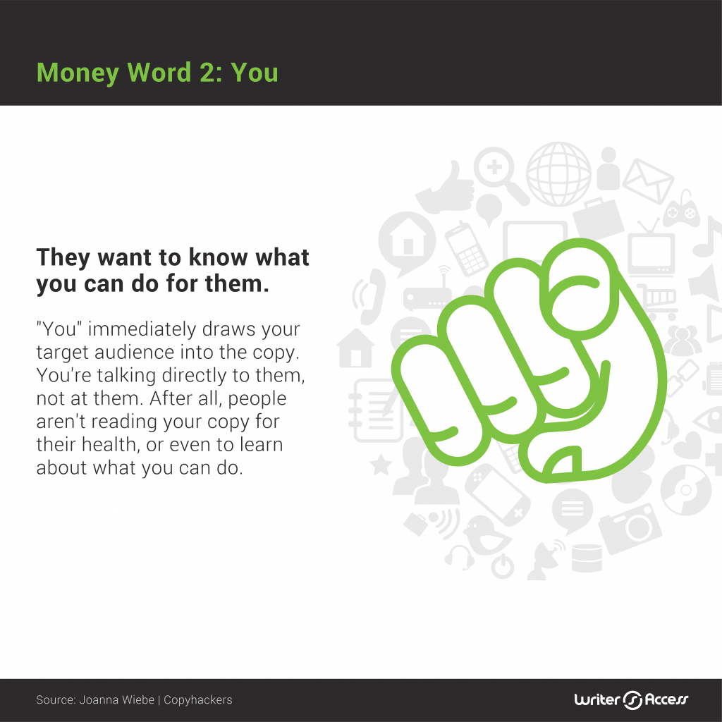 Money word 2 in copywriting for content creation