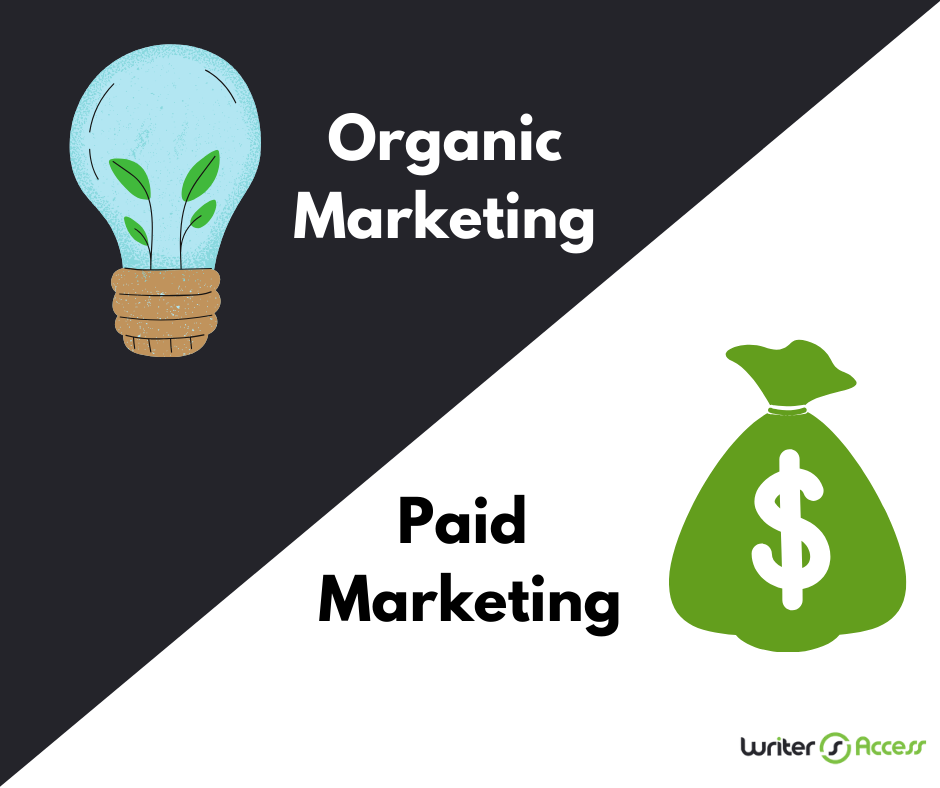 Organic Marketing vs. Paid Marketing