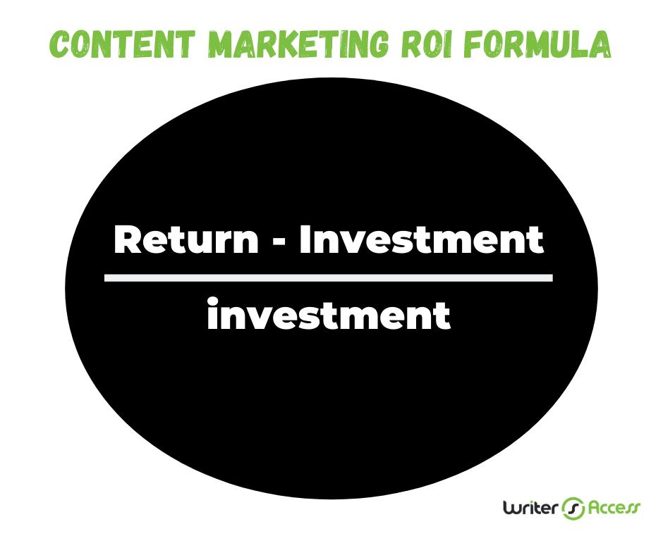Content Marketing ROI Formula
