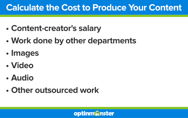Cost to Produce Content