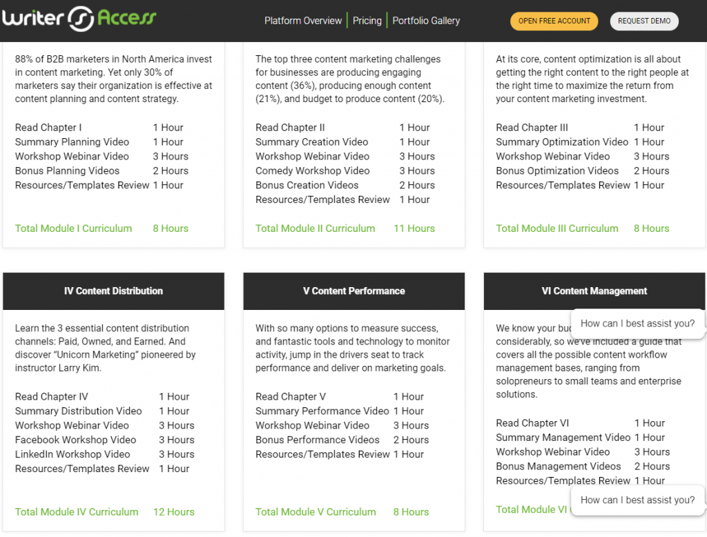 An overview of the six pillars of content marketing in the academy dashboard.