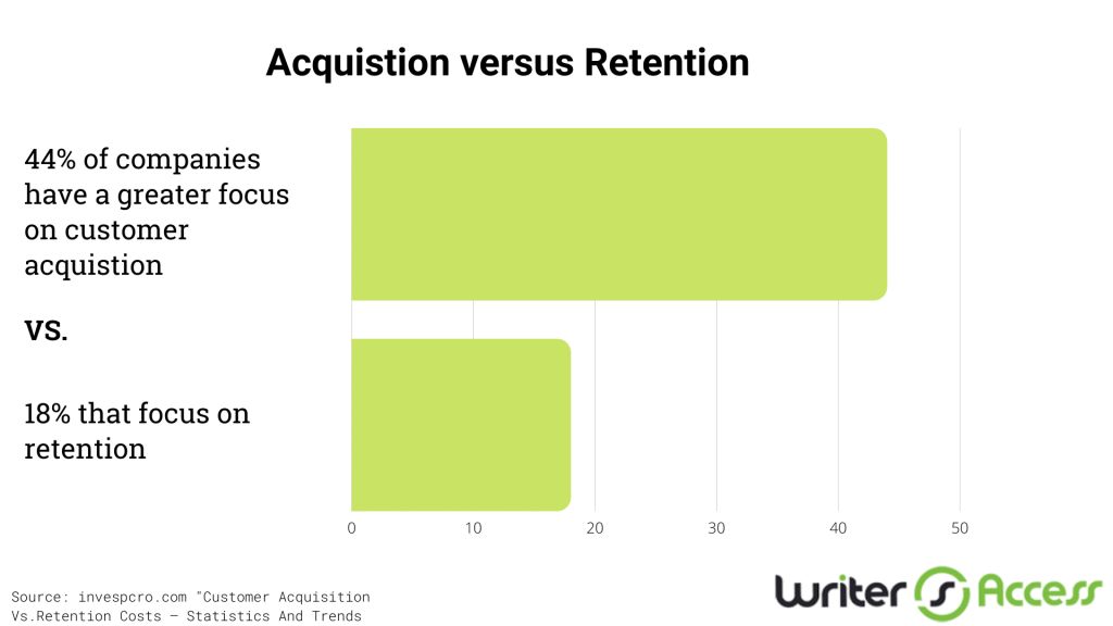 focus on acquisition versus retention when content planning
